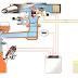 كتاب أنظمة الحقن الالكتروني المتقطع للوقود في السيارات PDF