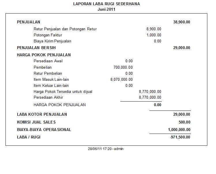 akuntansi untung rugi forex