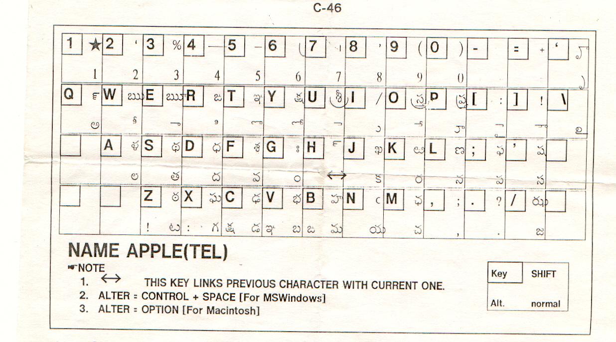 😝 Anu script manager kannada keyboard   Anu script Free Telugu