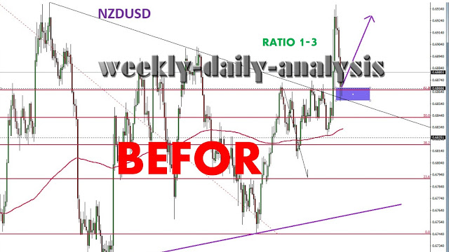 http://www.weekly-daily-analysis.co/2019/03/daily-analysis-nzdusd-22-march-2019.html