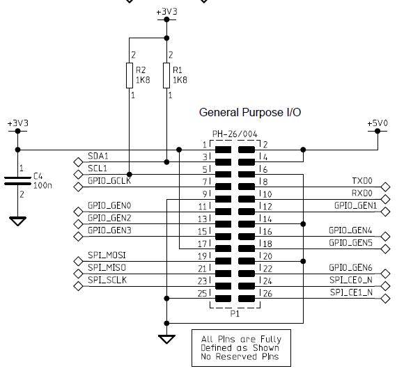 wiringpi python module