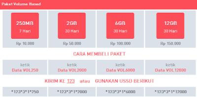 √ cara cek sisa paket internet smartfren dan cara beli paket smartfren 5