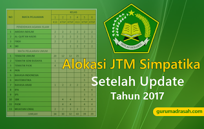 Alokasi JTM Terbaru Simpatika Setelah Update 2017