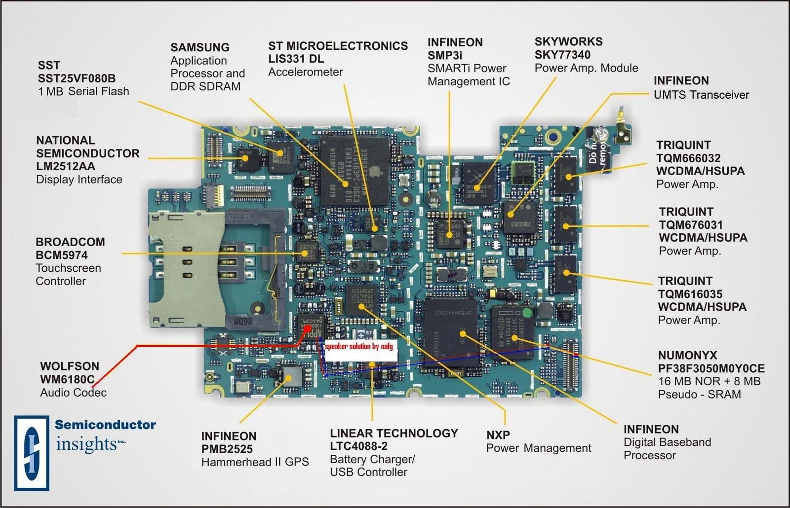 small resolution of wrg 7170 block diagram handphone block diagram handphone