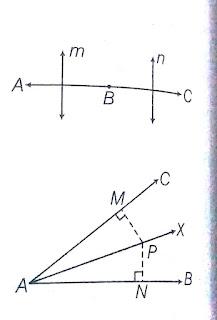 locus of points