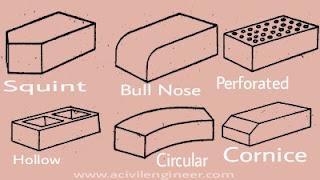 The Bricks, types of bricks,