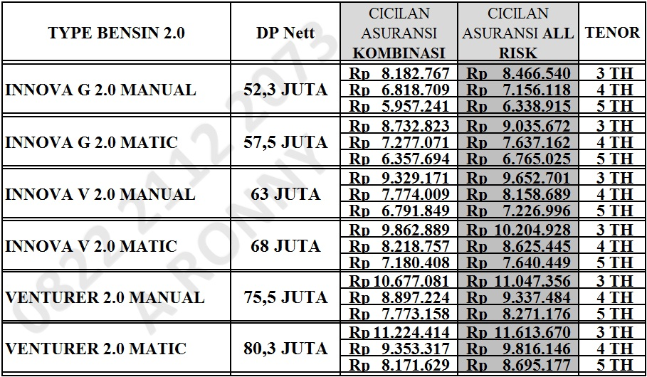 All New Kijang Innova 2.4 G At Diesel Yaris Trd 2017 Promo Kredit Toyota Bandung 2017, Harga ...