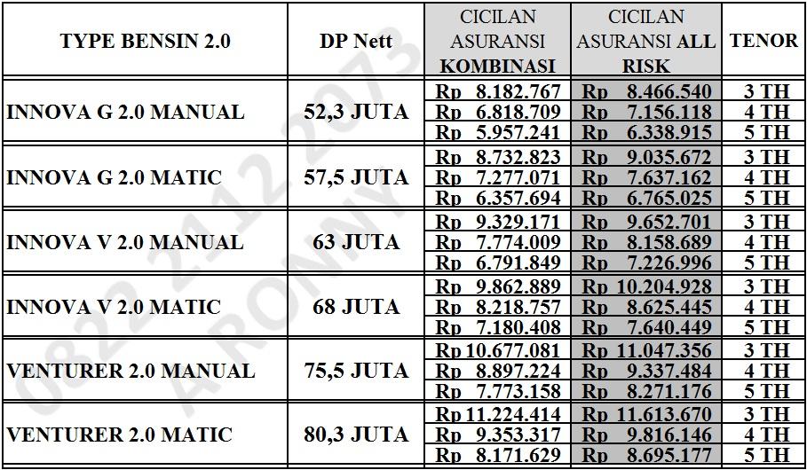 All New Kijang Innova 2.4 G At Diesel Brand Camry 2016 Price Promo Kredit Toyota Bandung 2017, Harga ...