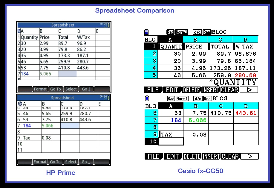 comparison sheet format