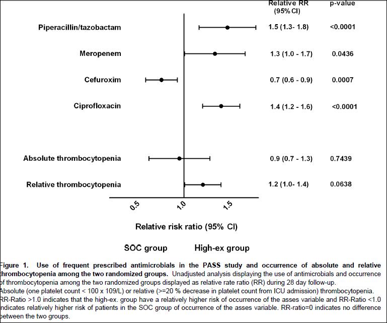 Cipro induced thrombocytopenia