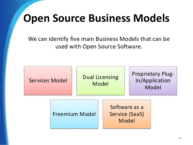 Business models for open-source software - SEO Information Technology - Mumbai, India