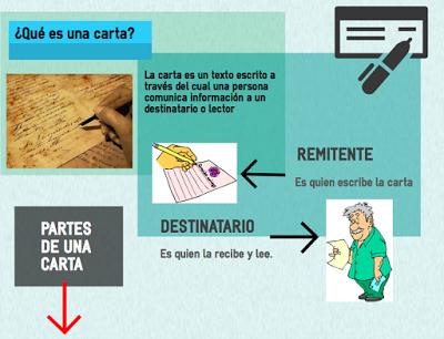 https://www.edu.xunta.es/espazoAbalar/sites/espazoAbalar/files/datos/1285589414/contido/index.html