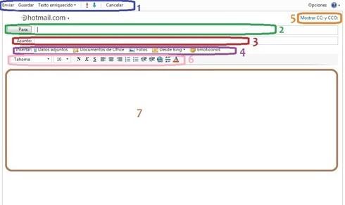 Correo electrónico de opciones binarias