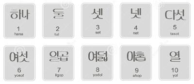 Coreano dating tipo di sangue
