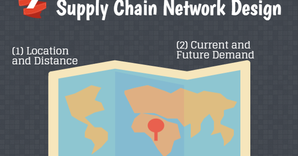 7 Factors Of Solid Supply Chain Network Design