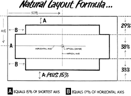 design e layout