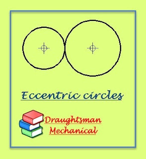 what-is-Eccentric-circles