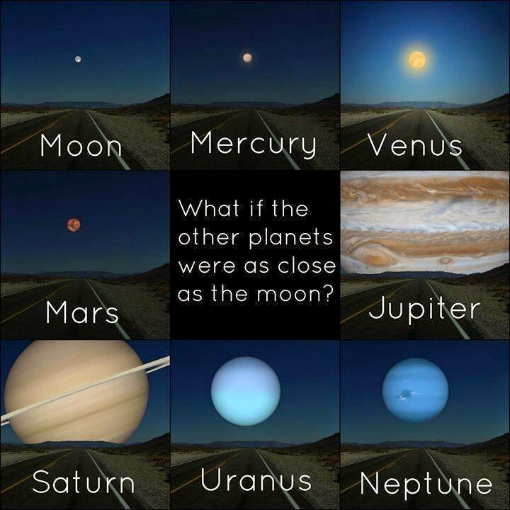 planets at moon distance - photo #9