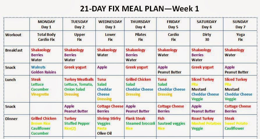 The Toy Box Years 21 Day Fix Days 1 3