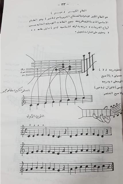كيفية عزف المقام الكبير / مقام العجم