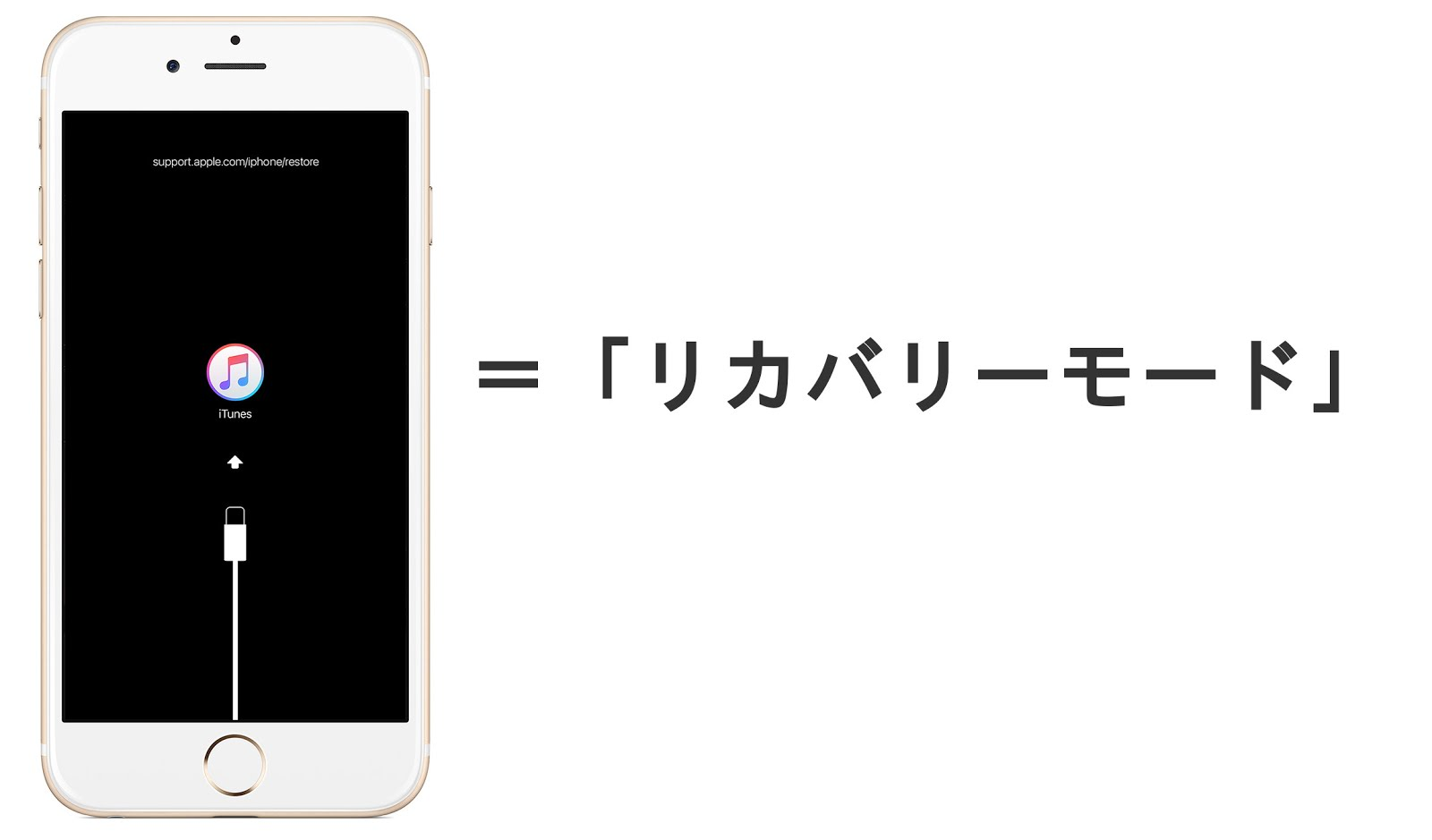 apple iphone restore iphoneで quot support apple iphone restore quot と画面に表示され iosの 4593