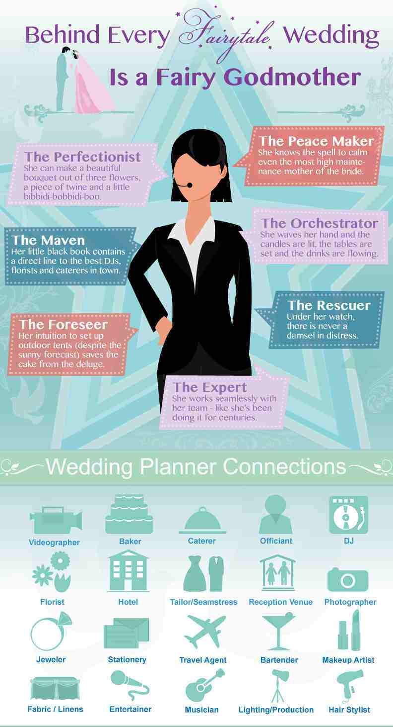 Photo Credits Http Infographixdirectory Lifestyle How To Cage Bridezilla Sthash J8ggig Dpbs The Wedding Planner Knows Who Among
