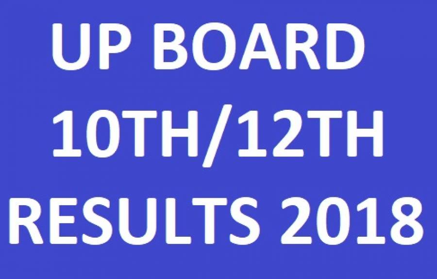 UP 10th/12th Class Board Results