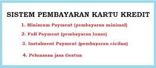 Cara dan sistem pembayaran kartu kredit yang benar
