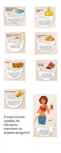 Продукты которые считаются полезными но добавят нам калорий