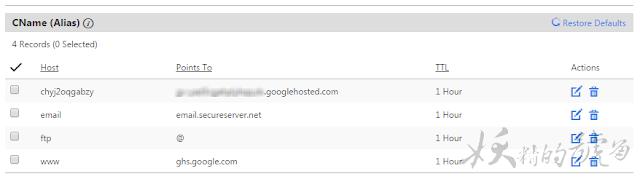 5 - Blogger 自訂域名教學 - 在Blogger上擁有自己專屬的網址