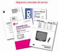 """""""Manuales de Servicio y de Usuario"""""""