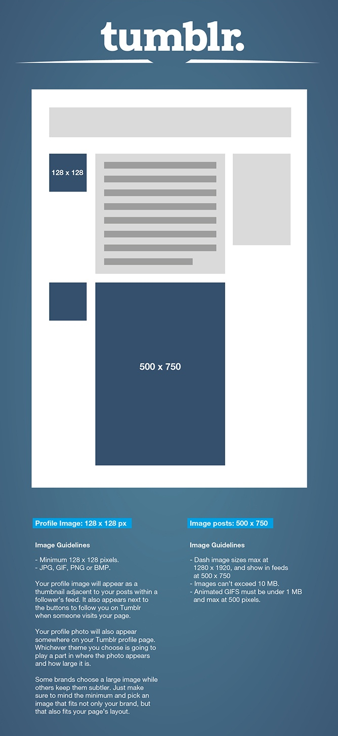 The Photo and Image cover Sizes on Tumblr