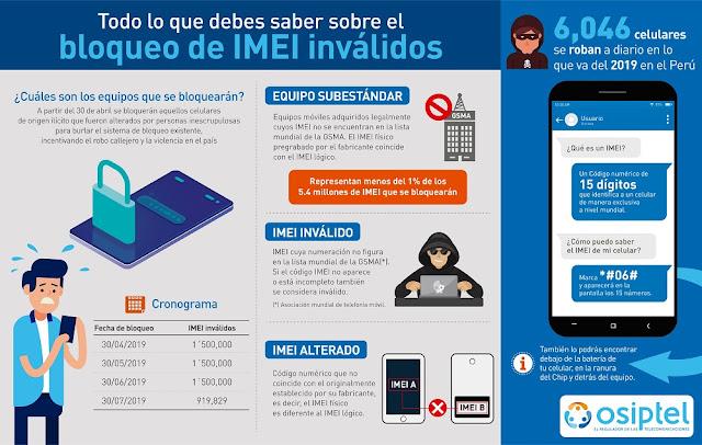 Bloquearán celulares con IMEI inválidos