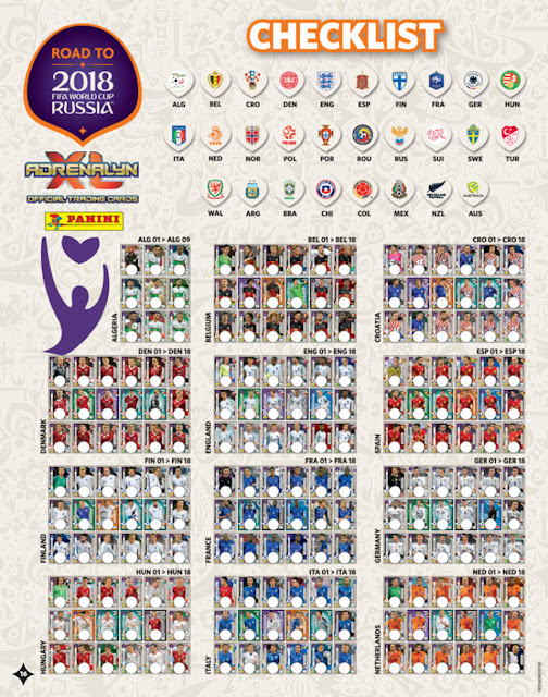 Image Result For  Fifa World Cup Chart