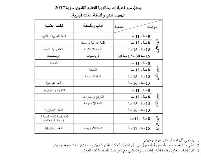 جدول سير اختبارات بكالوريا 2017 شعبة اداب وفلسفة
