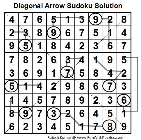 Diagonal Arrow Sudoku (Daily Sudoku League #61) Solution