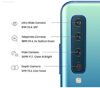 World First 4 Camera Smartphone By Samsung- Samsung Galaxy A9 Full Specification & Features.