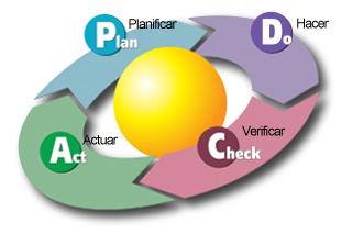 norma ISO 9004 cap a l'excel·lència d'un sistema de qualitat ISO 9001
