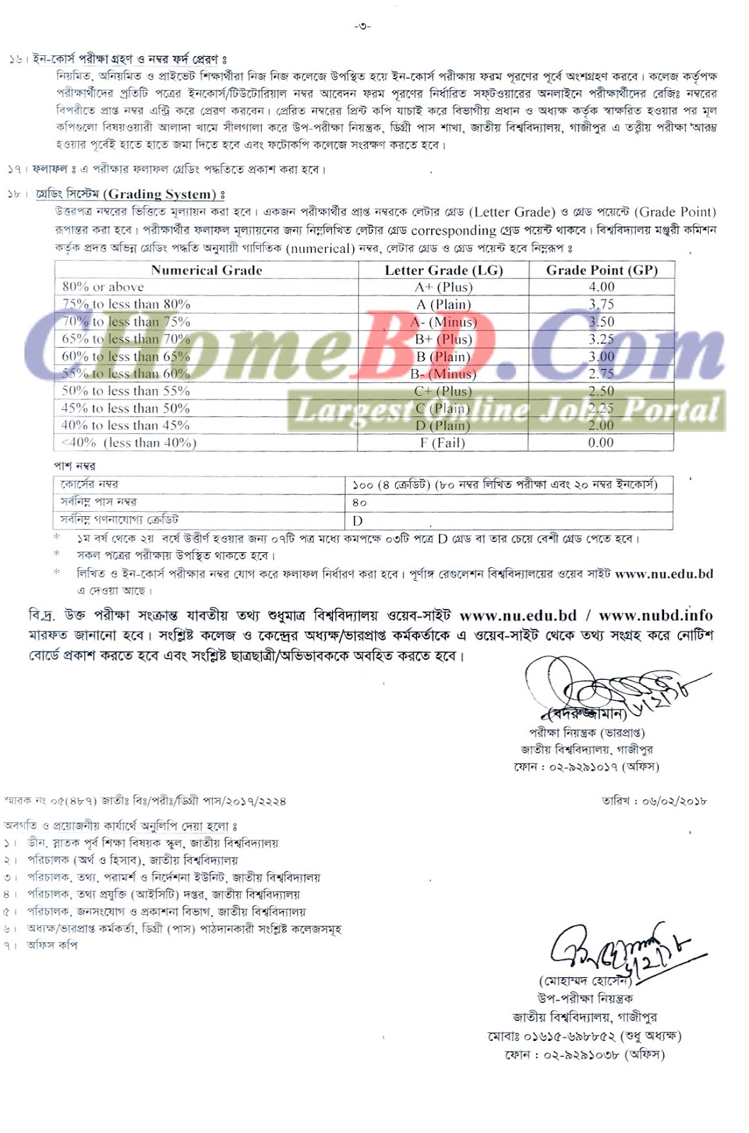 National University Degree 1st year Form Fill Up Notice 2018
