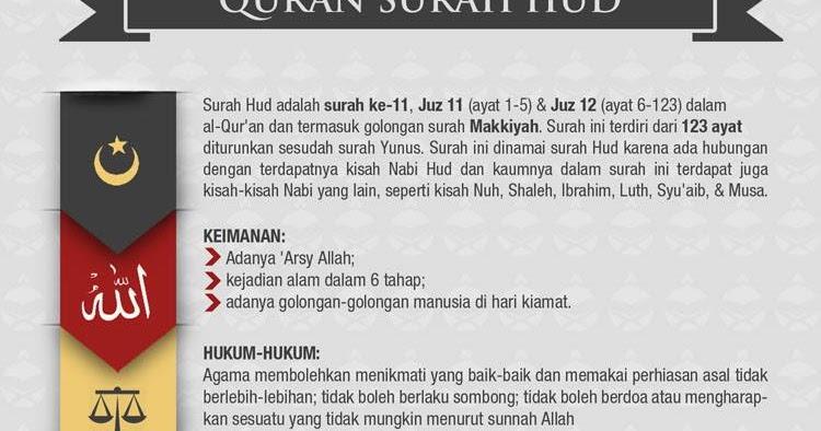 Tadabbur Qshud 6 12 Kontaq Komunitas Tadabbur Al Quran