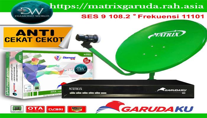 Matrix Garuda Hijau KU Band