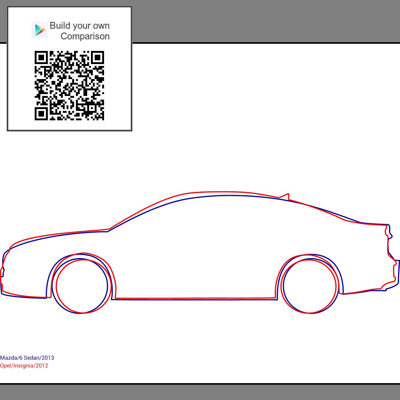 Vauxhall Mokka X Active Turbo S S Hatchback: Mazda 6 2013 Vs Opel/Vauxhall/Buick Insignia 2012