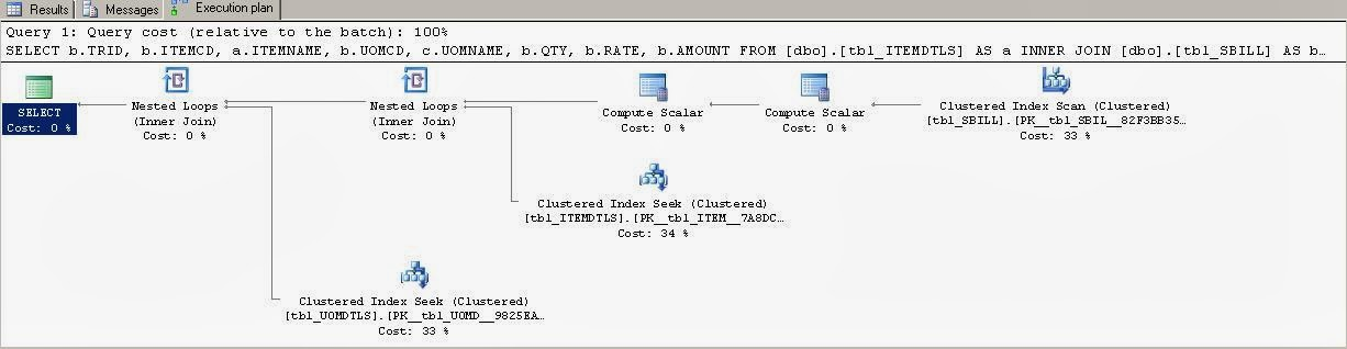 inner join in sql query