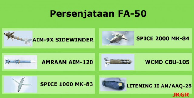 Amunisi FA-50