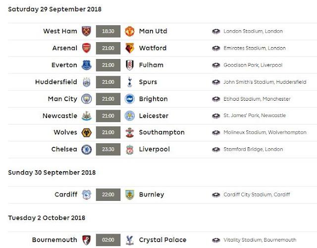 Jadwal Liga Inggris Sabtu-Minggu 29-30 September 2018 (Pekan 7)