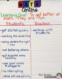 Photo of math centers anchor chart with learning goal and student expectations.