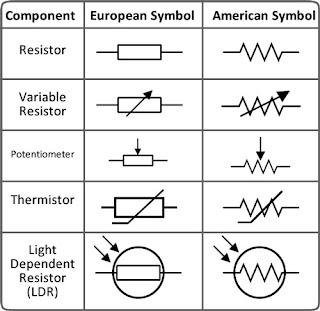 Perbadaan simbol komponen elektronika