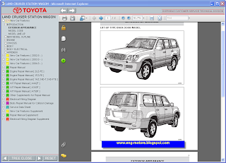 Toyota Land Cruiser 200 / Toyota Land Cruiser Service Manual