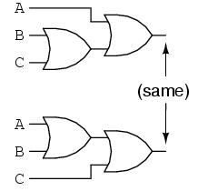 OSK ASSIGNMENT : LAWS AND RULES OF BOOLEAN ALGEBRA