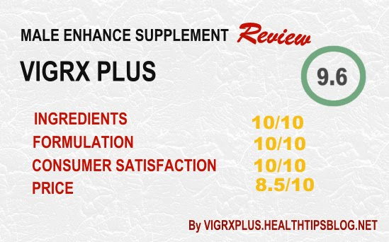 13. VigRx Plus Review Score